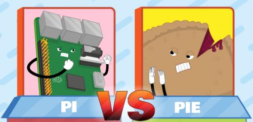 Pi versus Pie infographic image